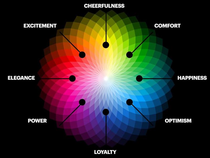 โทนสีกับความรู้สึก