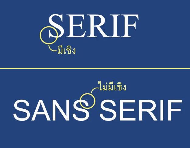 แบบมีเชิง (serif) และแบบไม่มีเชิง (sans serif)