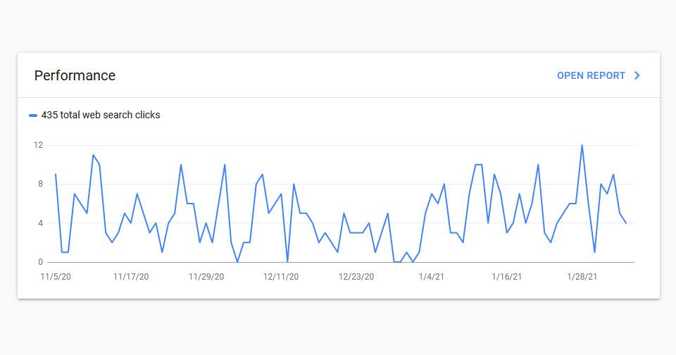 หลังเปิดเว็บบริษัทผู้ผลิตซักพัก เราตรวจสอบสถานะ index ใน google เพื่อดูปริมาณคนเข้ามา